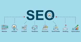 SEO Packages South Africa